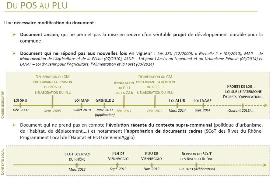 rencontres qualimed 2011