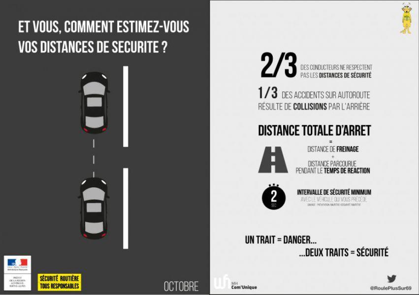 distance de securite en voiture saint jean d 39 ardi res site officiel de la commune. Black Bedroom Furniture Sets. Home Design Ideas
